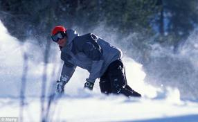 Winter Activities in Cashiers